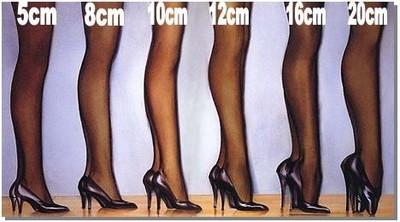 pumps för breda fötter
